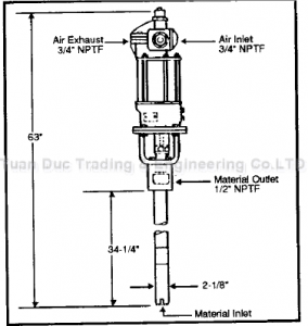 Bơm dầu khí nén 7890-A