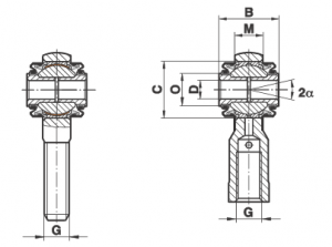 Loại Rod-end G…-2RS