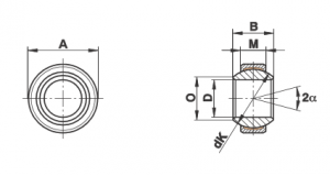 Bạc cầu loại GE…FW-NIRO (-2RSF)